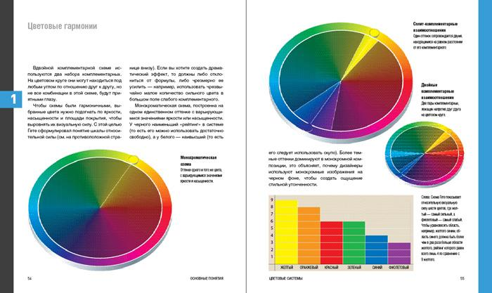 Теория цвета в дизайне книга